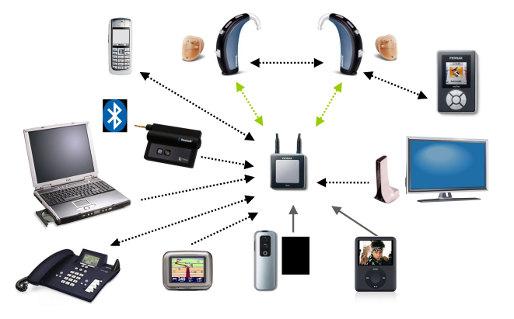 Wireless-Hearing-aids
